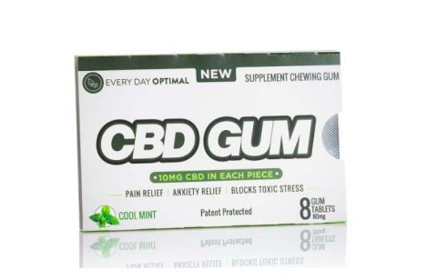 Every Day Optimal CBD Gum
